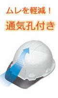 通気孔(ベンチレーション)付きヘルメット